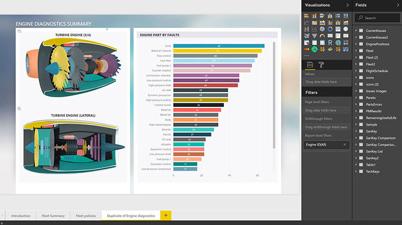 visual and interactive reports on power BI
